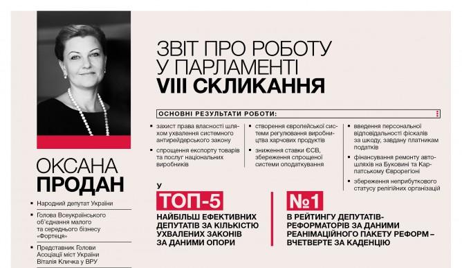 Оксана Продан прозвітувала про свою роботу в Парламенті восьмого скликання