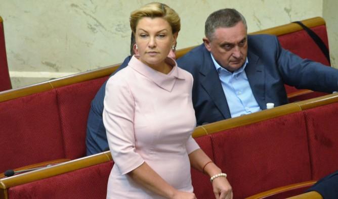 Україна наздоганятиме Польщу 50 років?