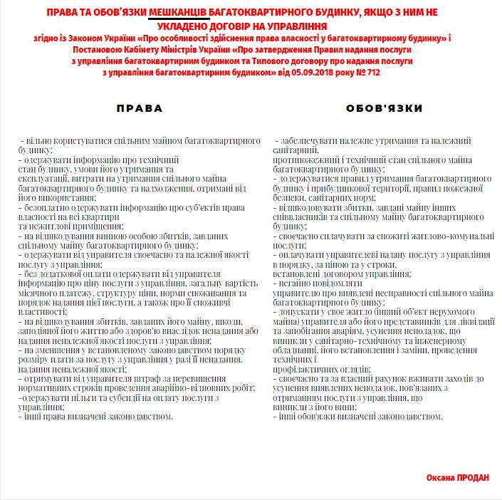 Права та обов'язки мешканців, управителів і міста у відносинах з управління багатоквартирним будинком
